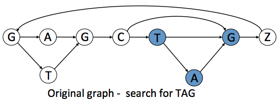 SmallGraph Query.png